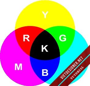 Học photoshop - Hệ màu CMYK và phép hiệu chỉnh Selective Color Adjustment