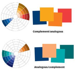 Học Photoshop - Làm sao để chọn đúng màu sắc?