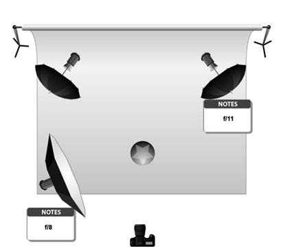 Kỹ thuật chụp ảnh - Cách chụp ảnh tương phản sáng High Key