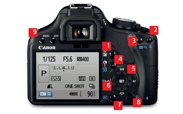 Đào tạo nhiếp ảnh-hướng dẫn chụp máy ảnh dslr